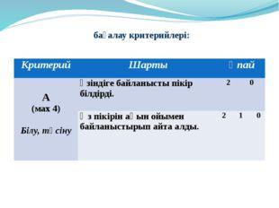 бағалау критерийлері: Критерий Шарты Ұпай А (мах4) Білу, түсіну Үзіндіге бай