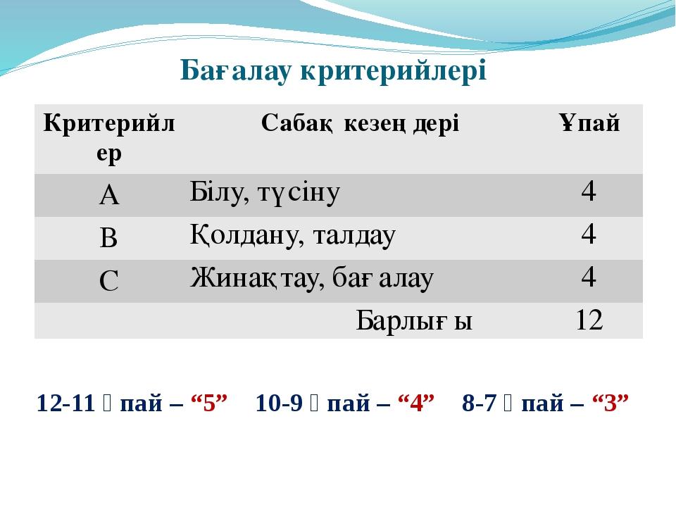 """Бағалау критерийлері 12-11 ұпай – """"5"""" 10-9 ұпай – """"4"""" 8-7 ұпай – """"3"""" Критерий..."""