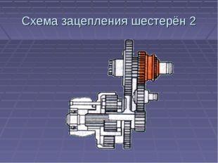 Схема зацепления шестерён 2
