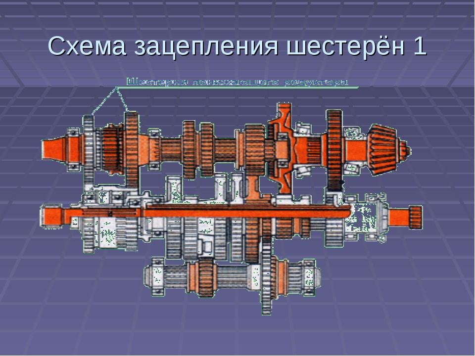 Схема зацепления шестерён 1