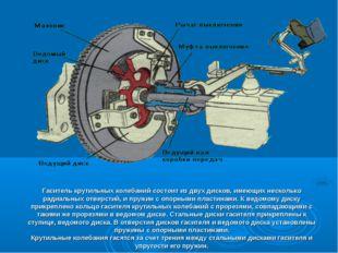 Гаситель крутильных колебаний состоит из двух дисков, имеющих несколько радиа