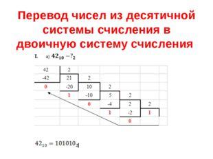 Перевод чисел из десятичной системы счисления в двоичную систему счисления
