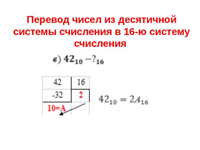 Перевод чисел из десятичной системы счисления в 16-ю систему счисления