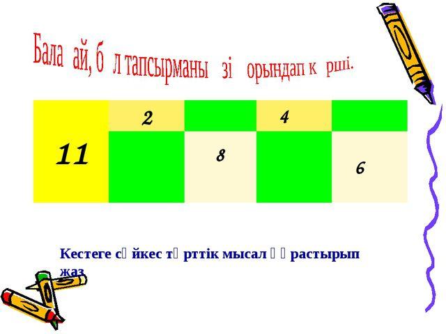 Кестеге сәйкес төрттік мысал құрастырып жаз 112 4 8  6