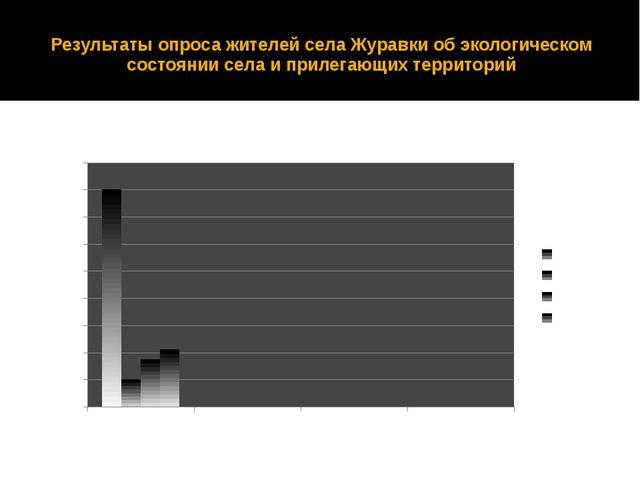 Результаты опроса жителей села Журавки об экологическом состоянии села и прил...