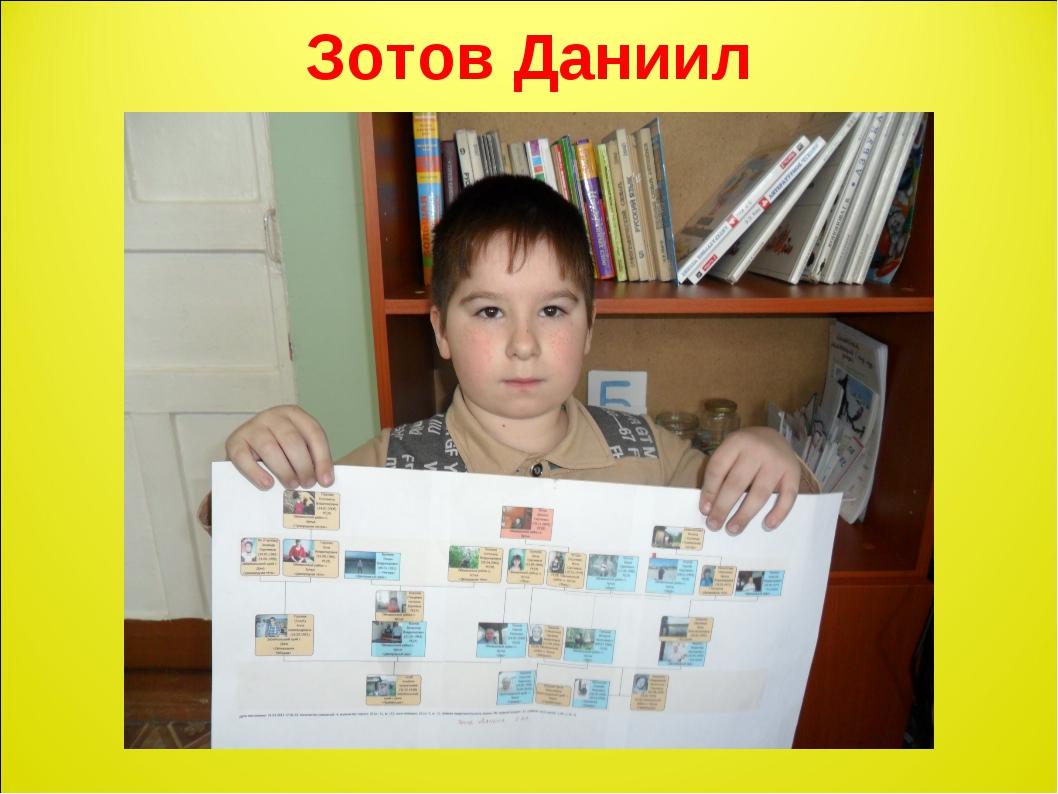 Зотов Даниил