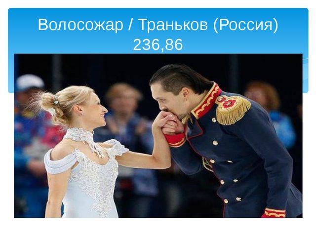 Волосожар / Траньков (Россия) 236,86