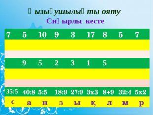 Қызығушылықты ояту Сиқырлы кесте 7 5 10 9 3 17 8 5 7 9 5 2 3 1 5 35:5 40:8 5
