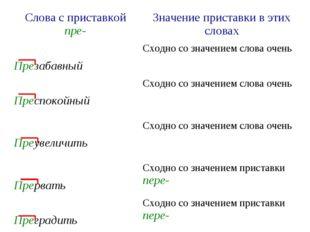 Слова с приставкой пре-Значение приставки в этих словах ПрезабавныйСходно с