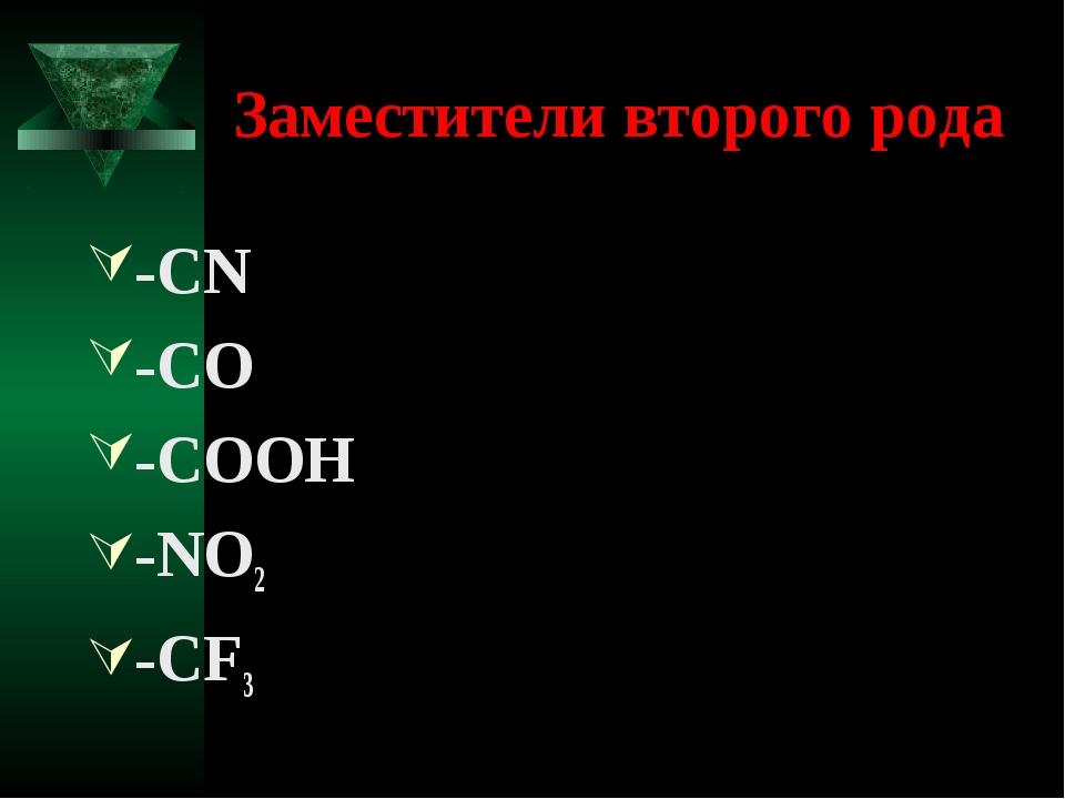 Заместители второго рода -CN -CO -COOH -NO2 -CF3