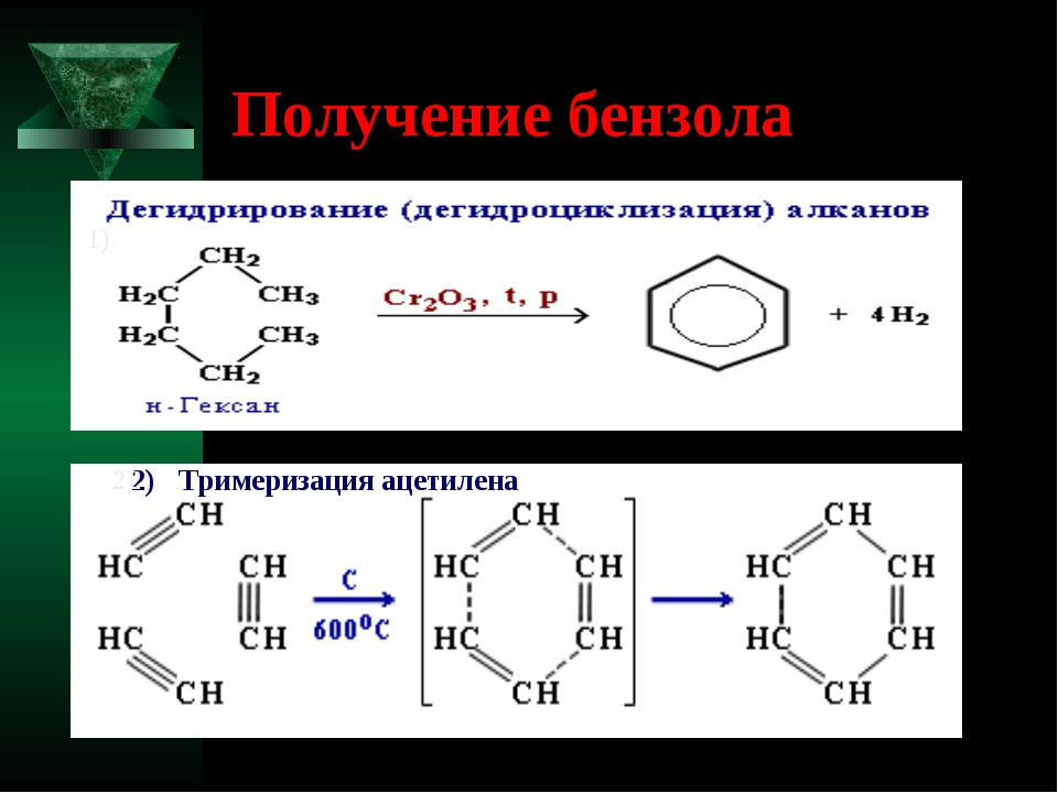 Получение бензола 2) Тримеризация ацетилена 1) 2) 2)