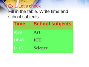 Ex.1 Let's check Fill in the table. Write time and school subjects. Time Sch