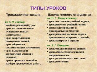 Традиционная школа по Б. П. Есипову комбинированный урок; урок по ознакомлени