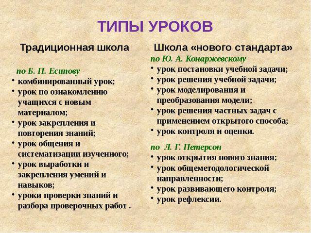 Традиционная школа по Б. П. Есипову комбинированный урок; урок по ознакомлени...