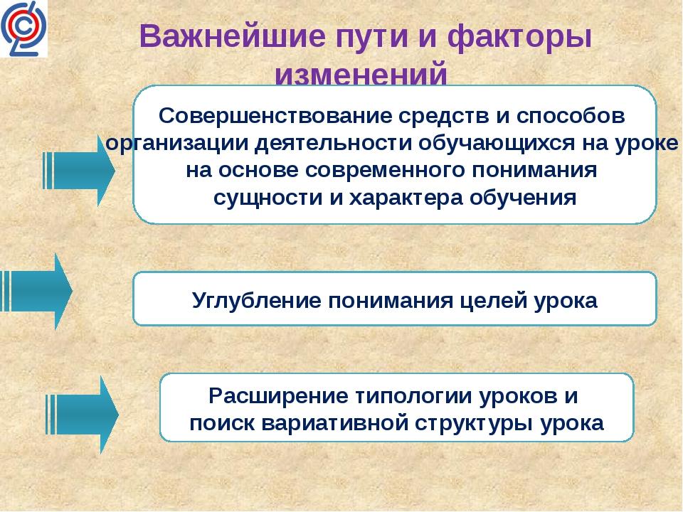 Важнейшие пути и факторы изменений Совершенствование средств и способов орган...
