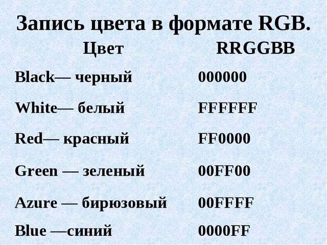 Запись цвета в формате RGB.