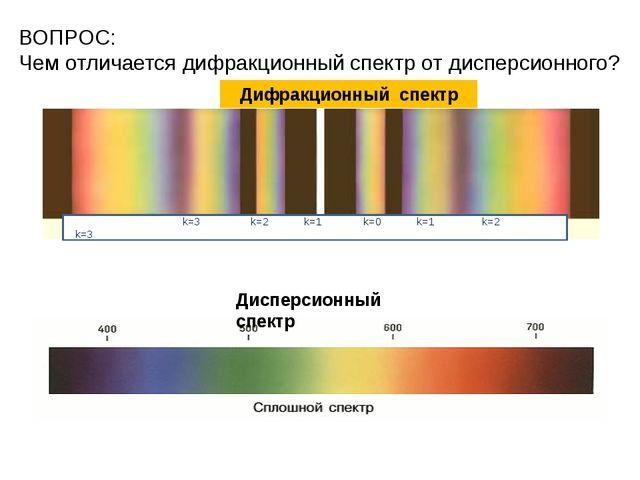 Дифракционный спектр Дисперсионный спектр ВОПРОС: Чем отличается дифракционны...