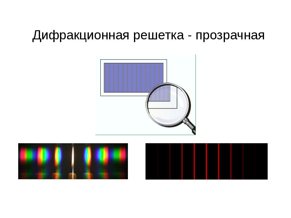 Дифракционная решетка - прозрачная