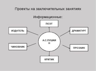 Проекты на заключительных занятиях Информационные: А.С.ПУШКИН ИЗДАТЕЛЬ ЧИНОВН