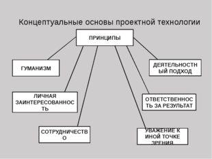 Концептуальные основы проектной технологии ПРИНЦИПЫ ГУМАНИЗМ ЛИЧНАЯ ЗАИНТЕРЕС