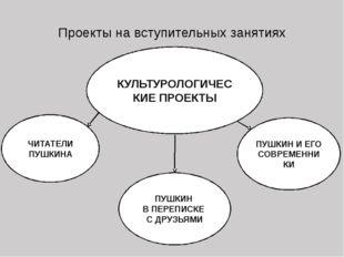 КУЛЬТУРОЛОГИЧЕСКИЕ ПРОЕКТЫ Проекты на вступительных занятиях ЧИТАТЕЛИ ПУШКИНА