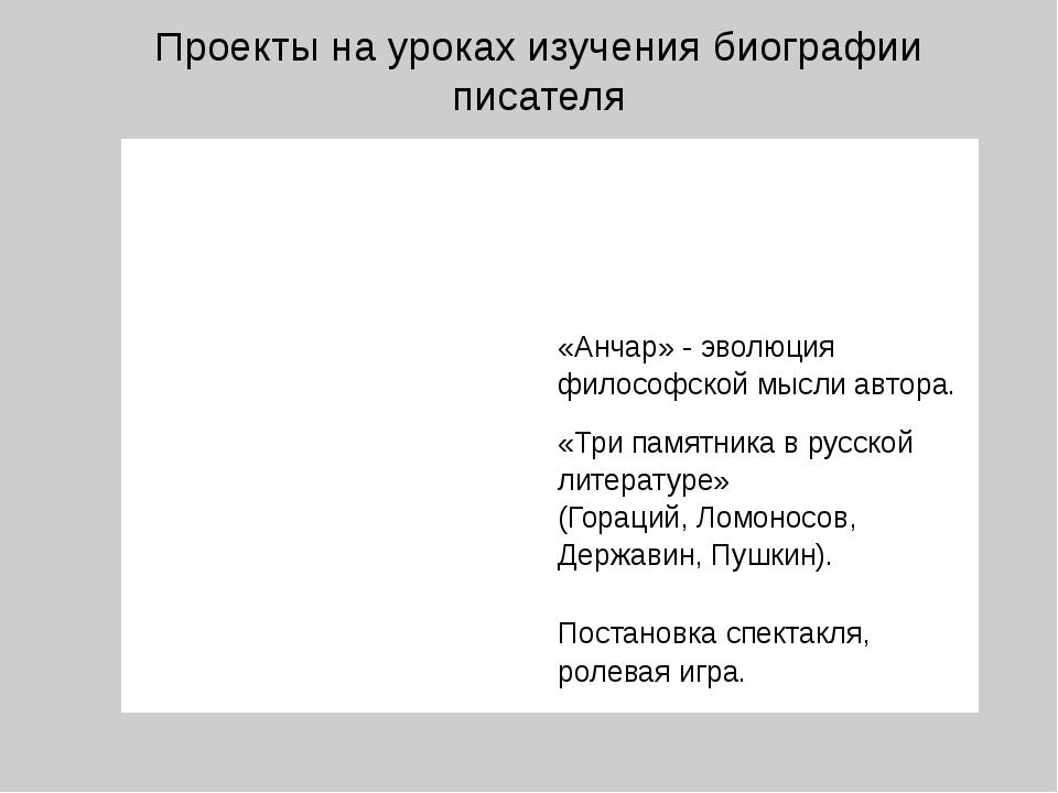 Проекты на уроках изучения биографии писателя ИНФОРМАЦИОННЫЕ «Детство Пушкина...