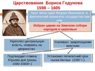 Царствование Бориса Годунова 1598 – 1605 Брат жены царя Федора Ивановича и ф