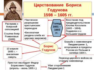 Царствование Бориса Годунова 1598 – 1605 гг. Борис Годунов Расправа с боярско