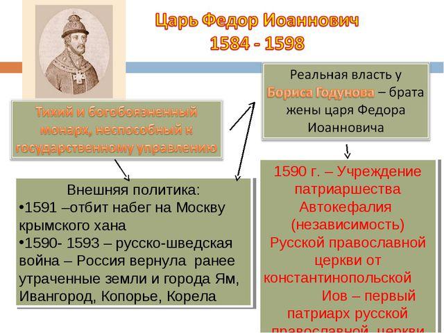 Внешняя политика: 1591 –отбит набег на Москву крымского хана 1590- 1593 – рус...