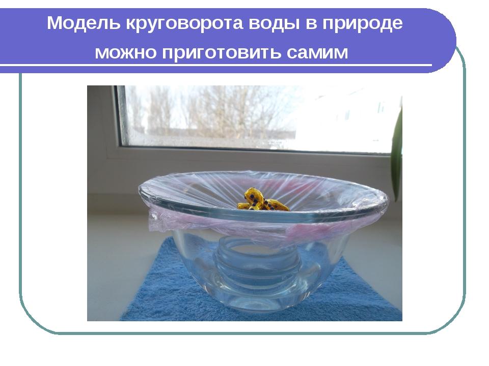 Макет круговорот воды в природе своими руками