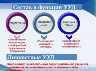 Метапредметные УУД Обеспечивают организацию своей учебной деятельности (Регу