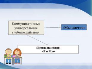 Коммуникативные универсальные учебные действия «Всегда на связи» «Я и Мы» «Мы