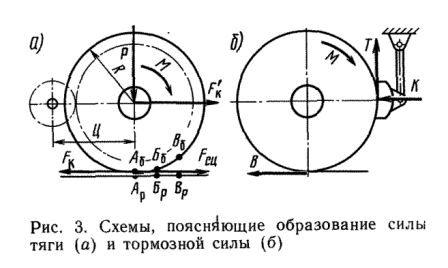 http://www.pomogala.ru/elektrovoz_images/el_3.jpg