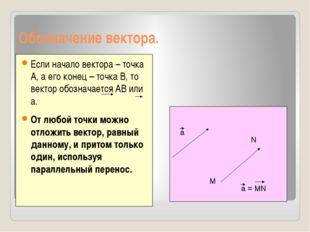 Обозначение вектора. Если начало вектора – точка А, а его конец – точка В, то