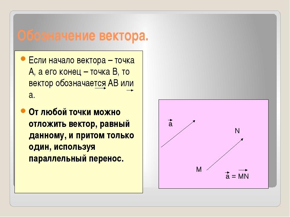 Обозначение вектора. Если начало вектора – точка А, а его конец – точка В, то...