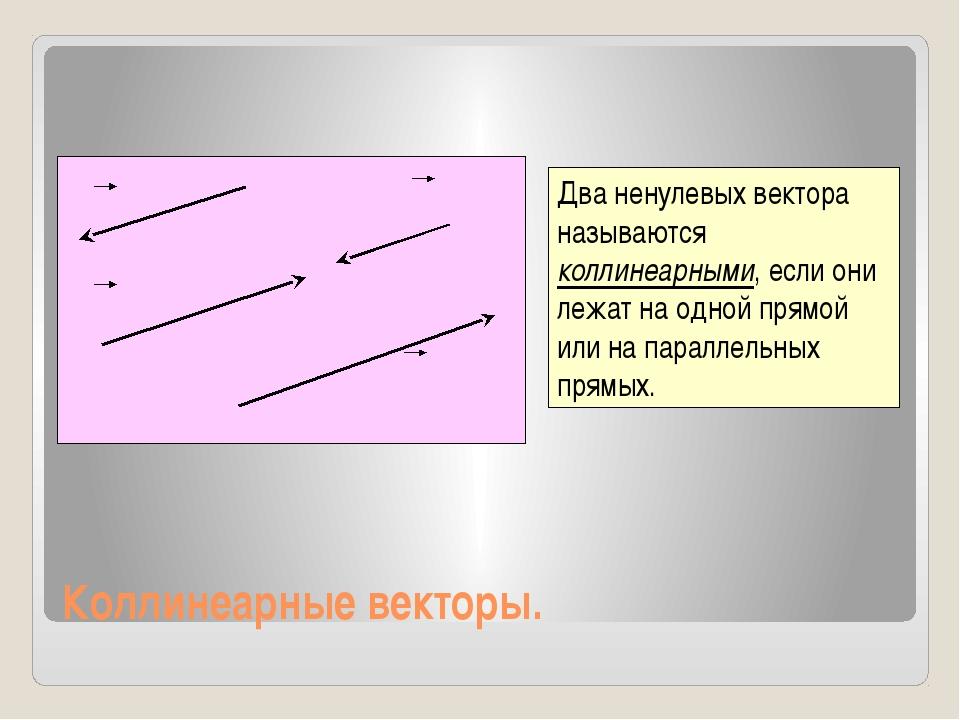 Коллинеарные векторы. а c b d Два ненулевых вектора называются коллинеарными,...