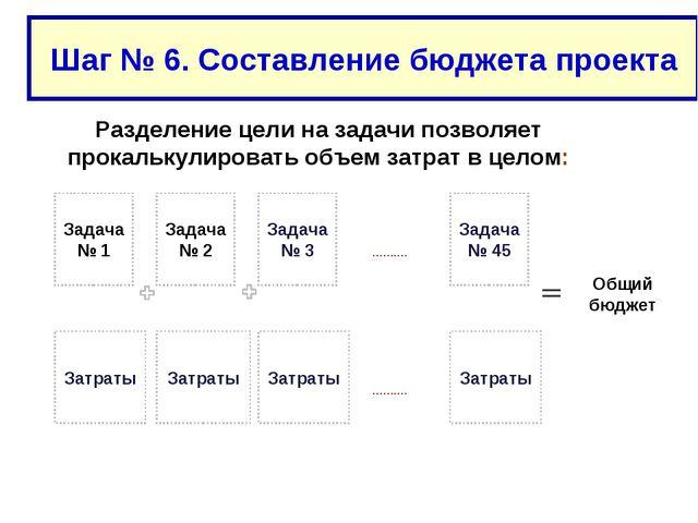 Составление бюджета проекта Задача № 1 Затраты Задача № 2 Затраты Задача № 3...