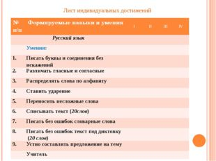 Лист индивидуальных достижений № п/п Формируемые навыки и умения I II III IV