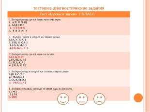 тестовые диагностические задания Тест «Буквы и звуки» 1 КЛАСС 1. Выбери групп
