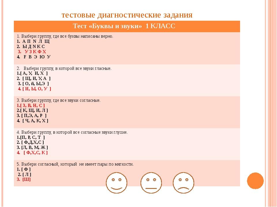 тестовые диагностические задания Тест «Буквы и звуки» 1 КЛАСС 1. Выбери групп...