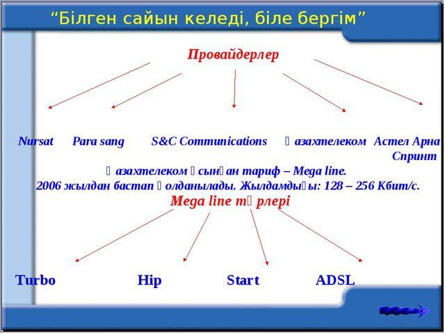 Провайдерлер Nursat Para sangS&C Communications ҚазахтелекомАстел Арна Сп...