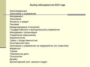 Выбор абитуриентов 2010 года Юриспруденция Экономика и управление Менеджмент