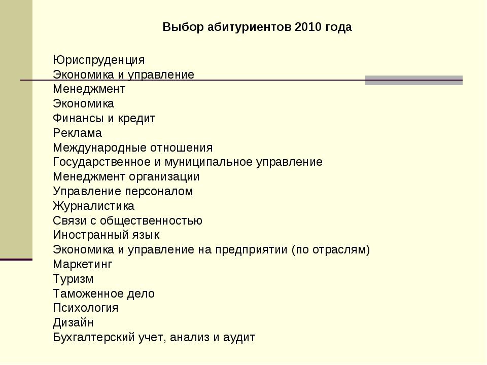 Выбор абитуриентов 2010 года Юриспруденция Экономика и управление Менеджмент...