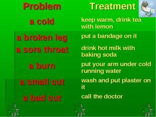 Problem Treatment a coldkeep warm, drink tea with lemon a broken legput a