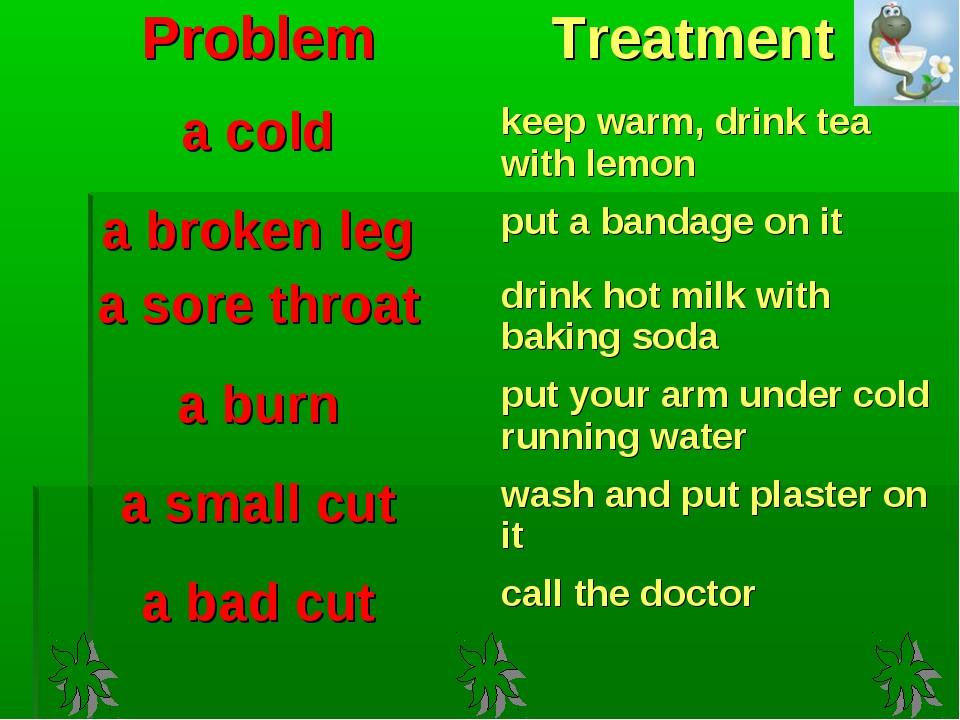 Problem Treatment a coldkeep warm, drink tea with lemon a broken legput a...