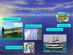 Хозяйственное значение рек Источник энергии Для бытовых нужд Промышленность Р