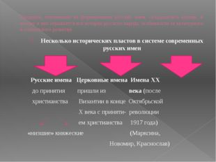 Традиции, повлиявшие на формирование русских имен, складывались веками, и пот