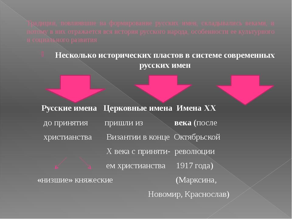Традиции, повлиявшие на формирование русских имен, складывались веками, и пот...