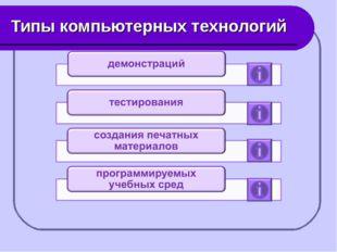 Типы компьютерных технологий