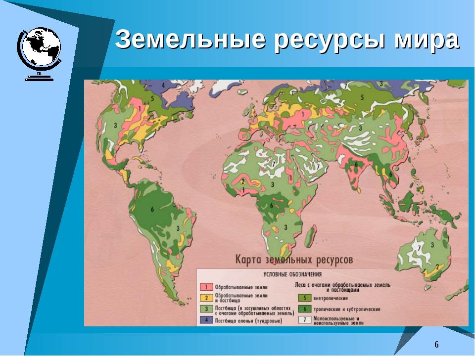 * Земельные ресурсы мира преподаватель: Головина Е.А.